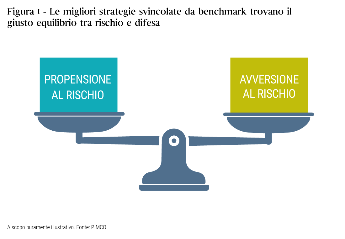Successful benchmark-agnostic strategies strike the right balance between risk and defense